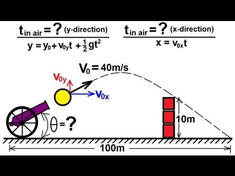 Physics Mechanics Motion In Two Dimensions 8 Of 21