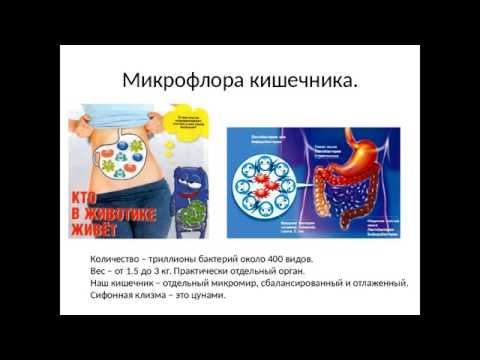 Medicine - Все о