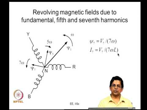 Mod-09 Lec-29 Analysis of torque ripple in induction motor drives - I