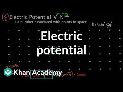 Electric potential at a point in space | Physics | Khan Acad