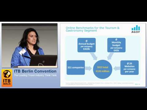 ITB Berlin Convention 2013 - ITB Marketing and Distribution Day - Customer Journey