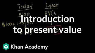 Introduction to present value | Interest and debt | Finance & Capital Markets | Khan Academy
