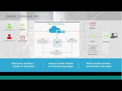 Cisco IronPort E-Mail Security Webinar