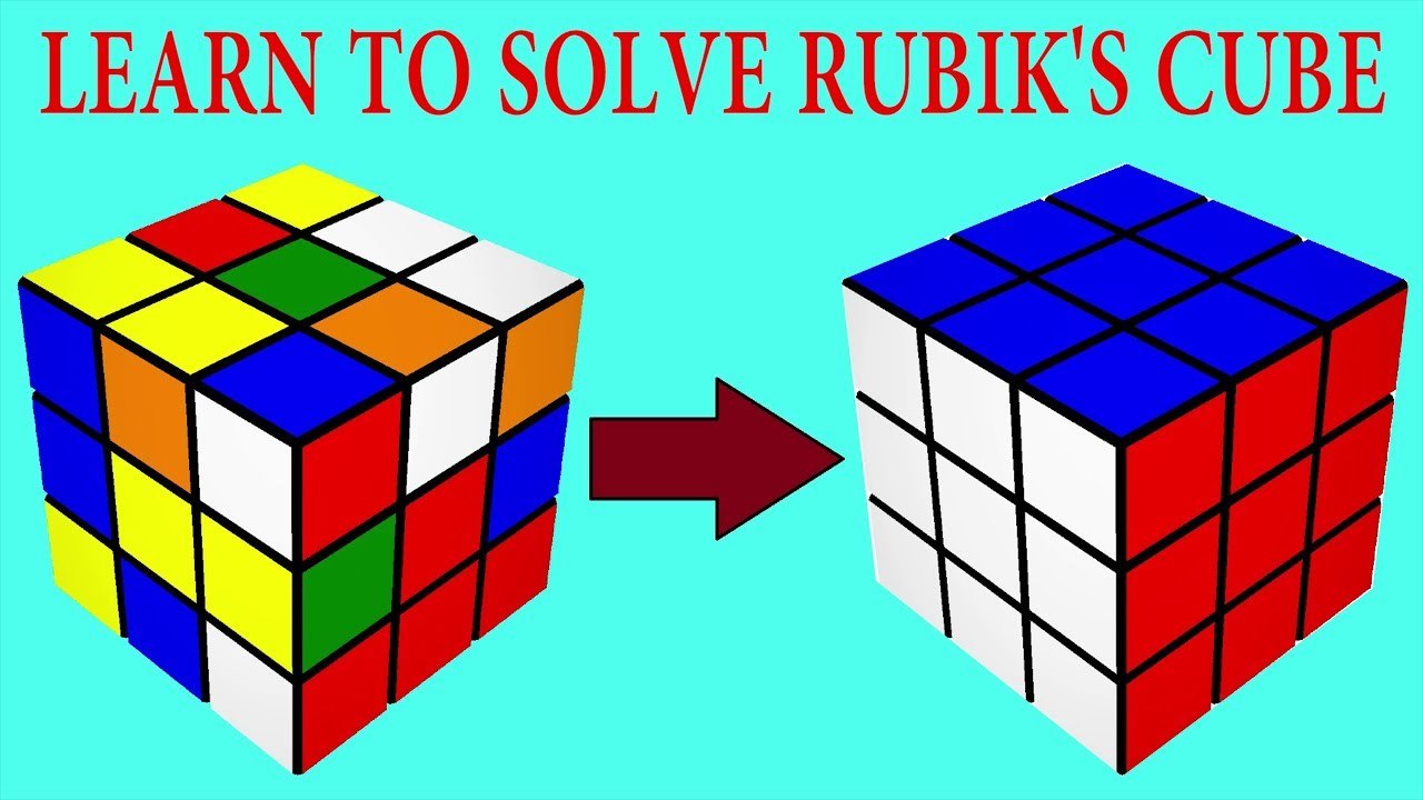 Summary How To Solve The 4x4 Rubiks Cube Beginners Method Ruwix