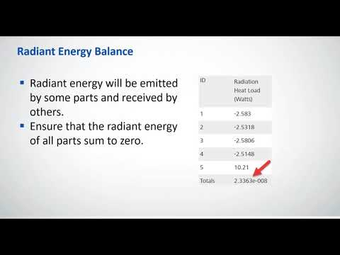 Energy Balance in Autodesk CFD