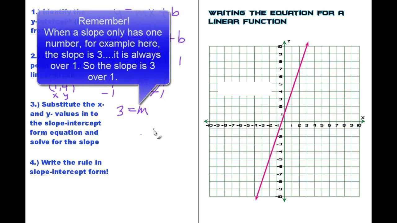 Writing An Equation For A Linear Function: The Easy Way!