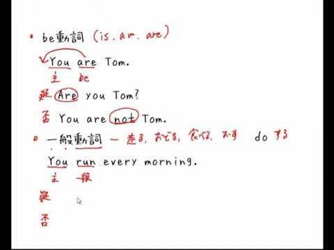 一般動詞① 一般動詞の文のカタチ - YouTube