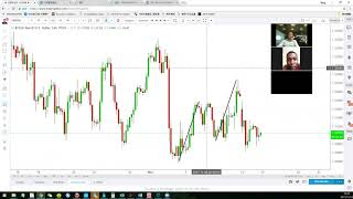 PROJACK'S WEEKLY WEBINAR FOR FOREX AND FUTURE MAREKT 20171114