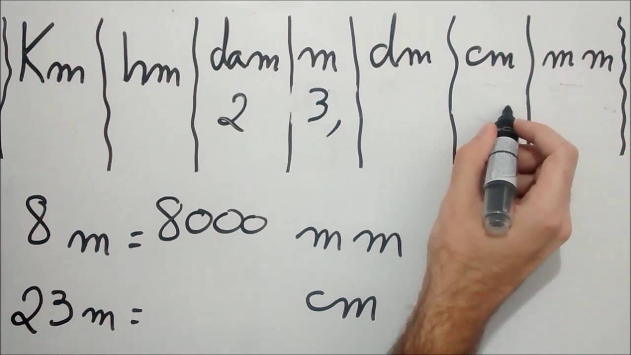 e022b9a0e Tabela de Conversão de Unidades de Medida (Parte 1). - YouTube