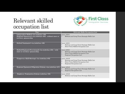 Student Visa Holder options - First Class Immigration Services