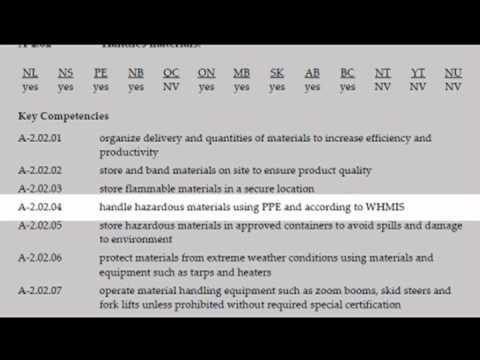 Preparing For The Interprovincial Carpenter Exam Part 1 Of 2