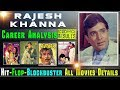 Rajesh Khanna Career Analysis with Box Office Hit, Flop and Blockbuster Movies List