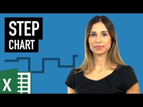 How to create a Step Chart in Excel (that is fully dynamic & easy to read)
