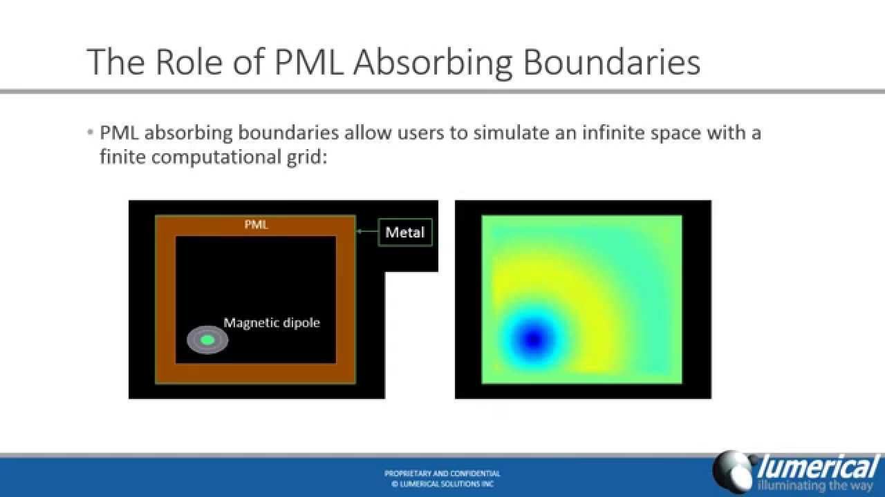 Lumerical 2015a Release: New PML absorbing boundary condition