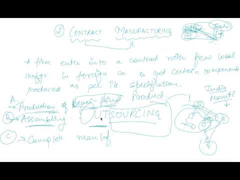 Contract Manufacturing | Class 11 Business  International Business 1