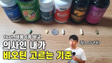 의사인 내가 탈모영양제 고르는 기준 (feat. 비오틴 제품 6종 성분 비교분석)