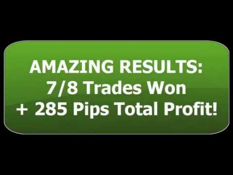 Download Best Scalping Trading Strategy indicator (Simple Method)
