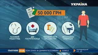 Що пропонує українцям ринок медичного страхування
