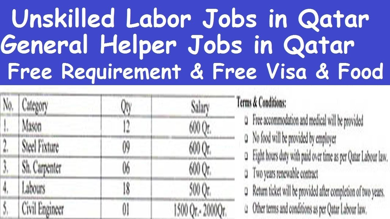 Qatar Helper Jobs High Salary l General Helper Jobs in Qatar l Unskilled  Labor Jobs in Qatar