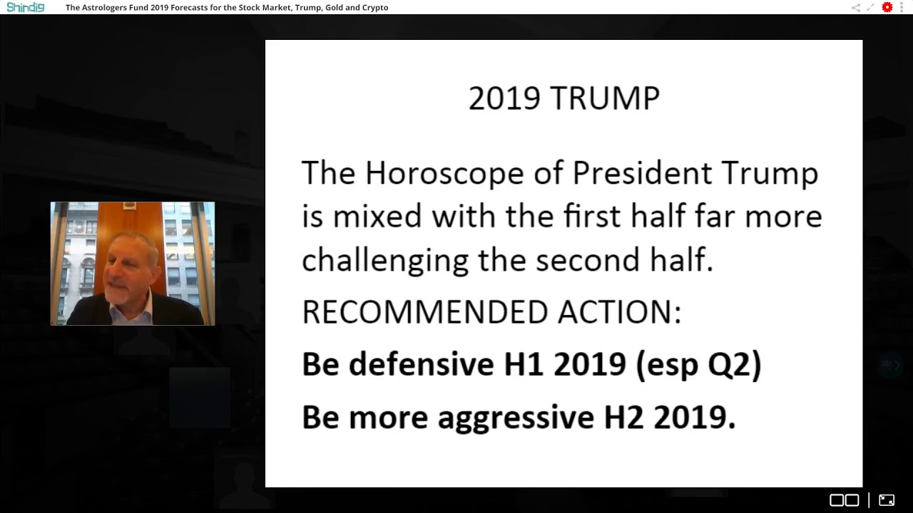 The Astrologers Fund 2019 Forecasts for the Stock Market, Trump, Gold and  Crypto by Henry Weingarten