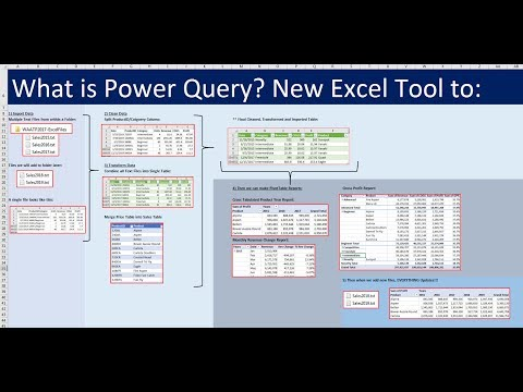 Excel for Accountants: Power Query & PivotTables to Import &