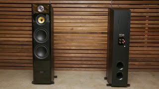 Fluances high-end speakers disappoint where it counts