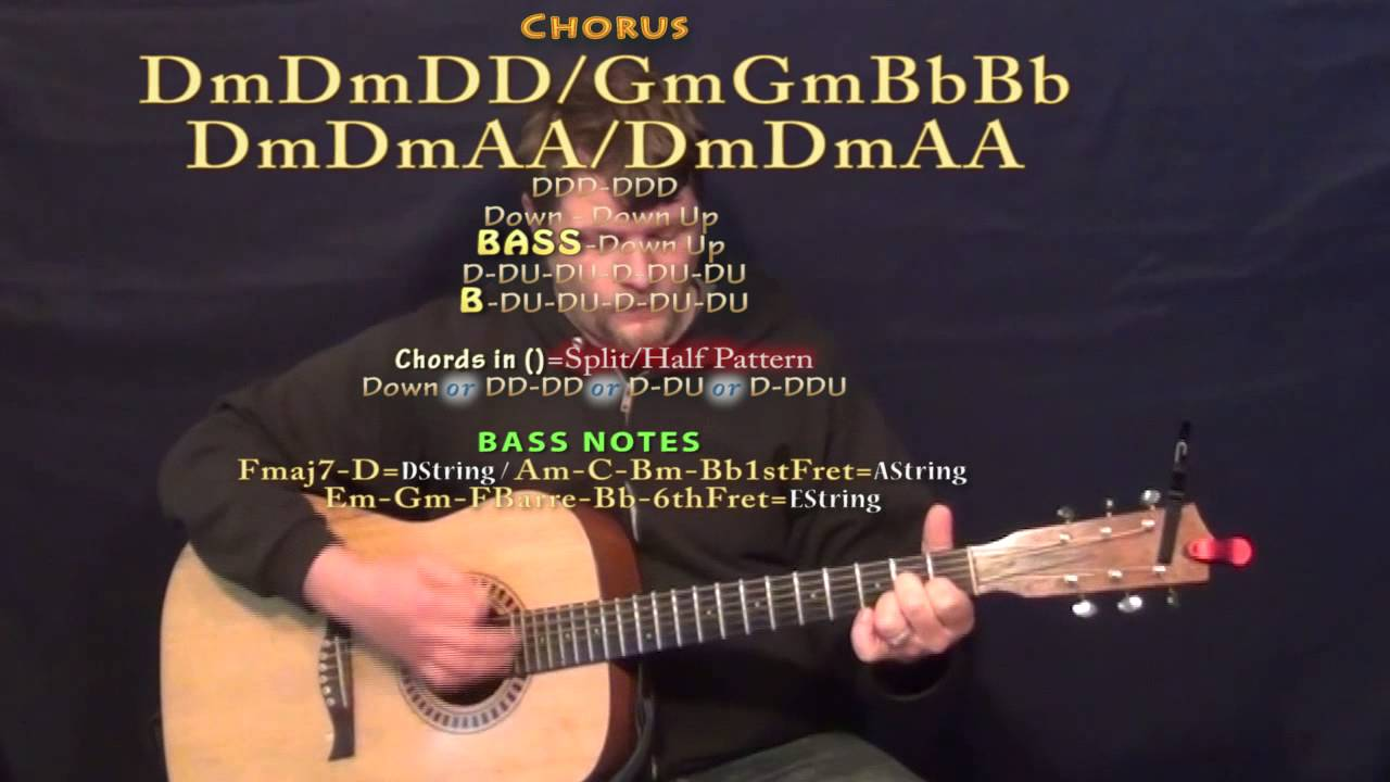 I Put A Spell On You Annie Lennox Guitar Lesson Chord Chart Youtube