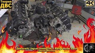 Заведомо провальная конструкция поршневой - двигатель Jaguar Diesel 3.6L с Range Rover Sport(Вывоз любого мусора, снега, металлолома в Санкт-Петербурге и пригороде: http://musor78.ru/ +7 (812) 931-22-89 +7 (905) 22-5555-3 musor78@b..., 2016-10-08T08:35:18.000Z)