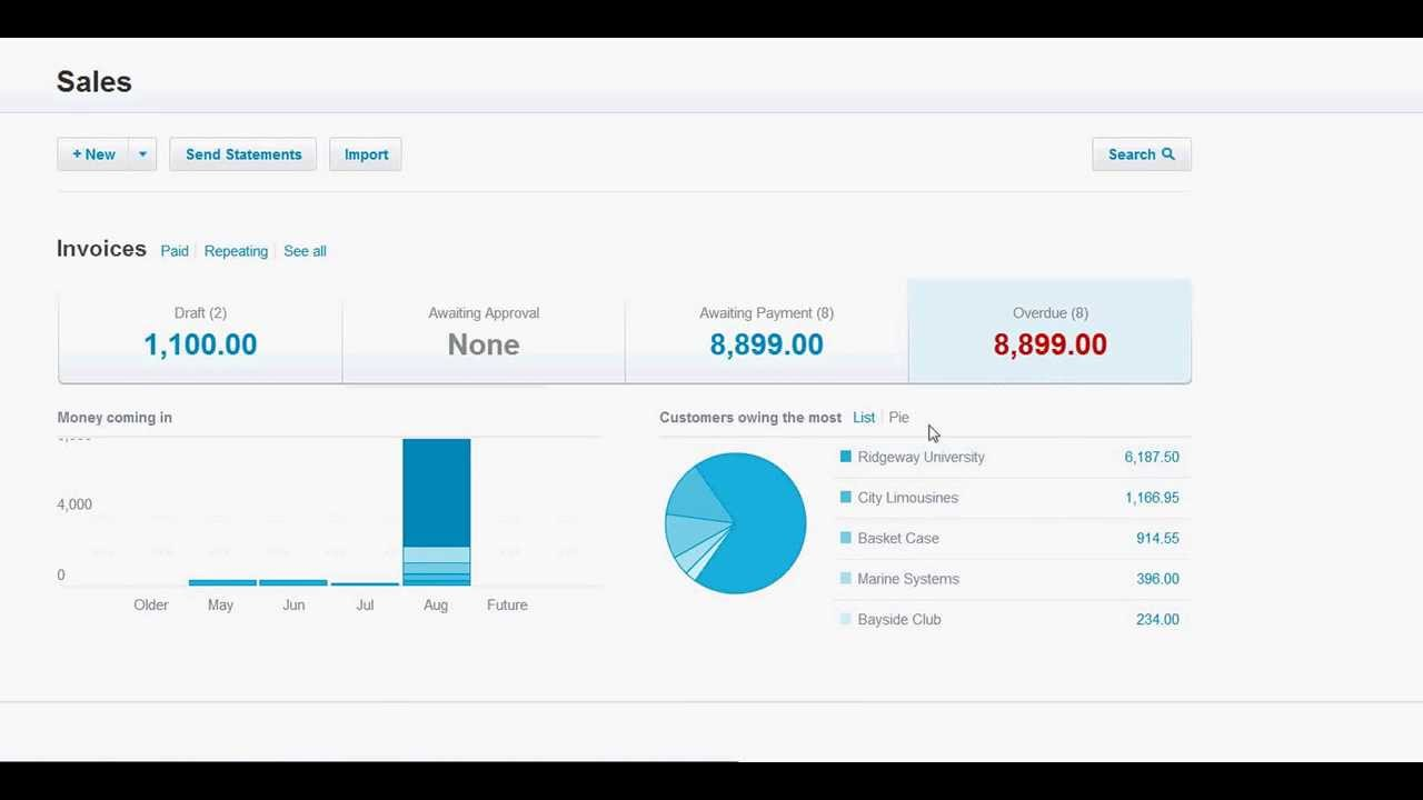 Managing your Cash Flow in Xero Accounting - YouTube