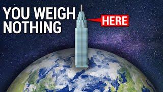 Download Impossible Zero G Skyscraper Mp3 and Videos
