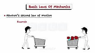 Introduction To Engg Mechanics - Newton's Laws of motion - Kinetics - Kinematics