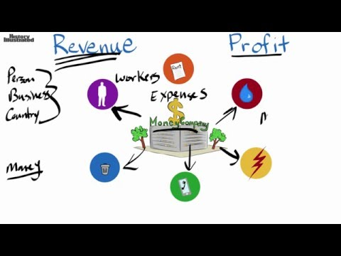 Revenue & Profit Definition for Kids