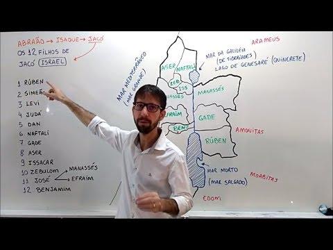 Mapa E Origem Das 12 Tribos De Israel