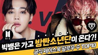 빅뱅은 가고 BTS 방탄소년단이 온다?! 케이팝 공식 페이스북 팔로우 수 TOP10 (2019 - 2020)…