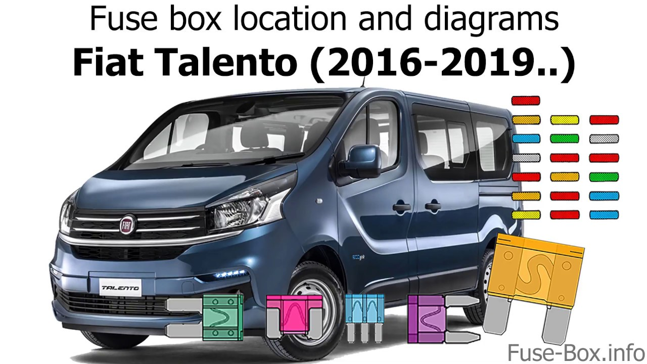 fuse box location and diagrams fiat talento 2016 2019  [ 1280 x 720 Pixel ]