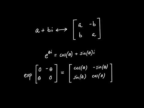 Complex Numbers As Matrices Youtube