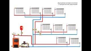 как сделать отопление 2 этажного дома