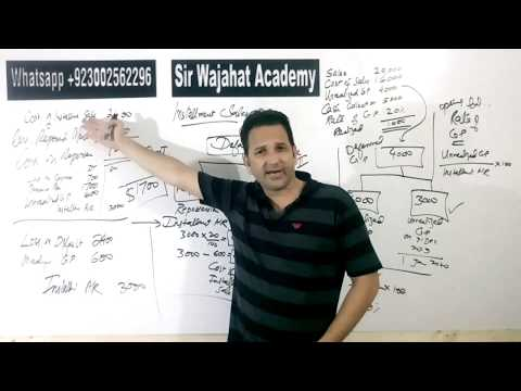 Part 2, Installment Sales Account Receivable Method Accounting, CPA, Bcom, MBA   English Language