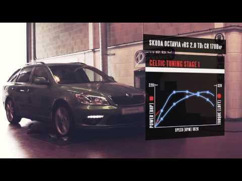 Skoda ECU Remap - Octavia VRS Tuning - 2.0 TDi 170bhp Dyno Video
