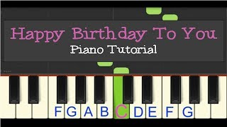 Easy Piano Tutorial: Happy Birthday to You!