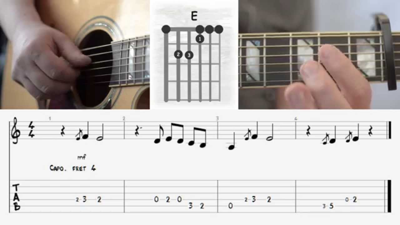 guitare 4 tabs