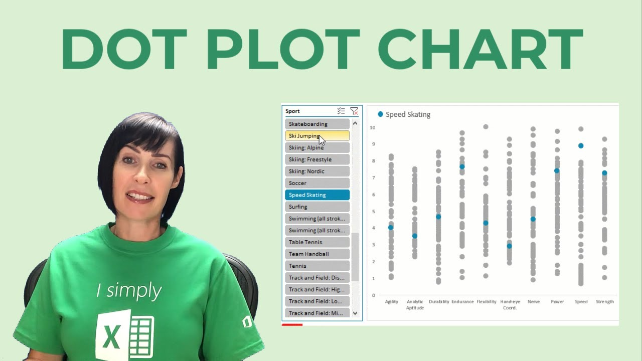 Interactive Excel Dot Plot Chart - Highlight 1 or more dots with Slicer