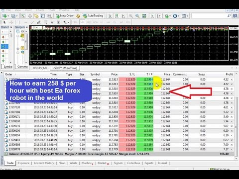 Best set and forget forex system