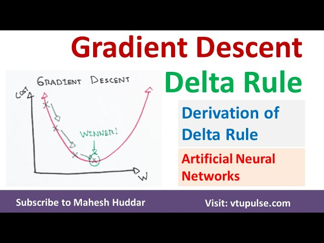 1. Gradient Descent | Delta Rule | Delta Rule Derivation Nonlinearly Separable Data by Mahesh Huddar