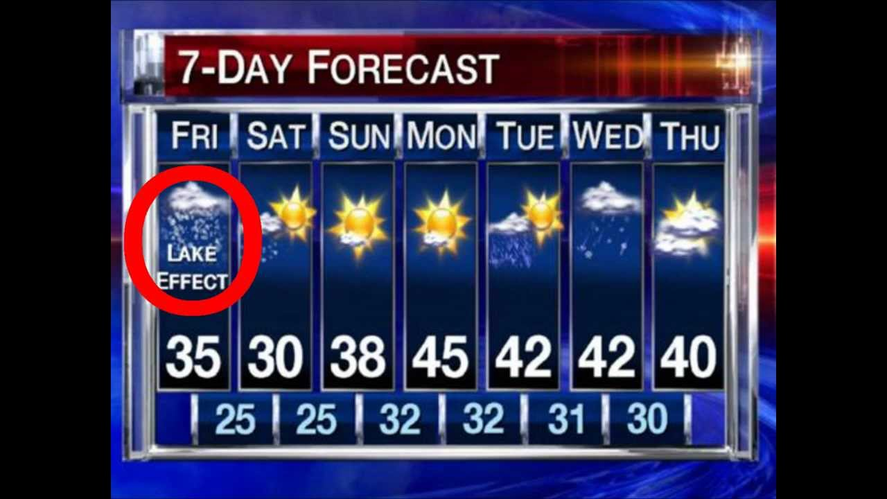 BHL Weather Report Buffalo, NY 7 Day Forecast 12/10/11   YouTube