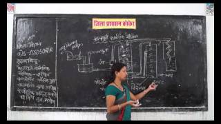 PRAGYA SCHOOL VIDEO LECTURE KANKER CHHATTISGARH CLASS 10 SUBJECT SCIENCE CHAPTER 0502R IN HINDI ✅