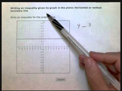 Writing an inequality given its graph in the plane Horizontal or - horizontal writing paper