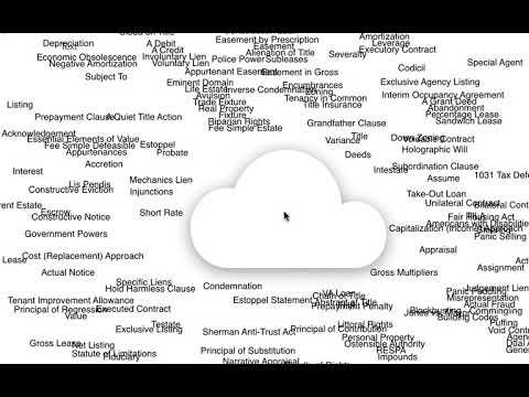 Learn Real Estate Terms - Word Cloud (w/ Joe & Jose)