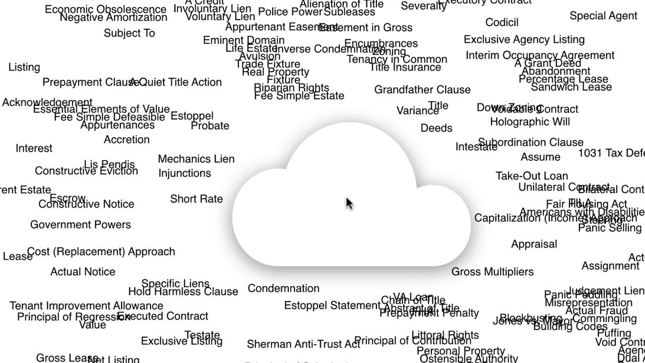 Learn Real Estate Terms Word Cloud W Joe Jose Youtube