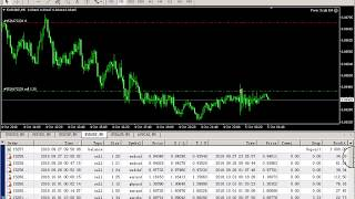 The Best Forex Trading Robot, Forex Expert Advisor (EA) for Metatrader4 (MT4) :Forex Scalp EA